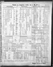 Thorner Zeitung 1879, Fahrplan der Königlichen Ostbahn von 15. Mai 1897 ab.
