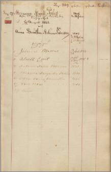 Tabele genealogiczne rodziny Berens (Niemcy bałtyccy)