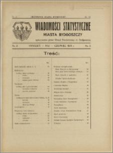 Orędownik Miasta Bydgoszczy, R.48, 1932, Nr 2, Wiadomości statystyczne miasta Bydgoszczy, Nr 2