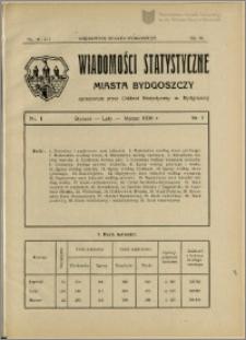 Orędownik Miasta Bydgoszczy, R.52, 1936, Nr 11, Wiadomości statystyczne miasta Bydgoszczy, Nr 1