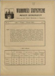 Orędownik Miasta Bydgoszczy, R.54, 1938, Nr 6, Wiadomości statystyczne miasta Bydgoszczy, Nr 3
