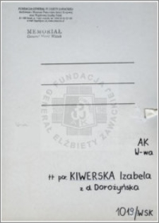 Kiwerska Izabela
