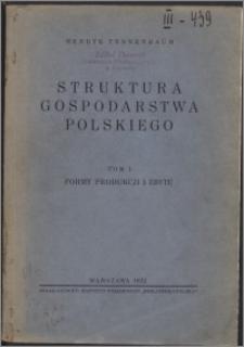Struktura gospodarstwa polskiego. T. 1, Formy produkcji i zbytu