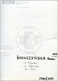 Boduszyńska Anna
