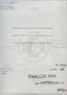 Kowalczyk Anna