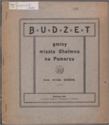 Budżet Gminy Miasta Chełmna na Pomorzu na rok 1924