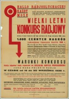 [Afisz] : [Inc.:] Hallo Radiosłuchacze!! […] Wielki Letni Konkurs Radiowy, który trwać będzie od 1-go czerwca do 31-go sierpnia 1936 roku