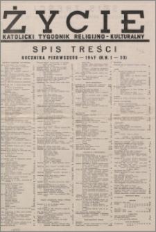 Życie : katolicki tygodnik religijno-społeczny 1947, R. 1 spis treści