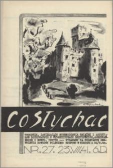 Co Słychać : tygodnik zawierający streszczenia książek i artykułów ... 1941, R. 2 nr 27