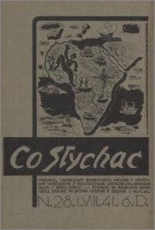 Co Słychać : tygodnik zawierający streszczenia książek i artykułów ... 1941, R. 2 nr 28