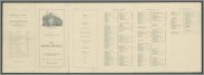 Menu wraz z listą gości, planem stołów oraz programem muzycznym BANKIETU WIELKANOCNEGO (The Easter Banquet), wydanego przez Sir Harry'ego Twyforda – burmistrza Londynu dn. 27 kwietnia 1938 r.