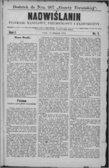 Nadwiślanin : tygodnik handlowy, przemysłowy i ekonomiczny 1873, R. 1 nr 7