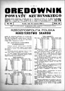 Orędownik powiatu Szubińskiego 1935.04.13 R.16 nr 29
