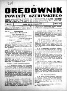 Orędownik powiatu Szubińskiego 1935.11.02 R.16 nr 87