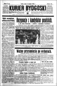 Kurjer Bydgoski 1935.08.21 R.14 nr 192
