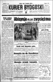 Kurjer Bydgoski 1936.04.08 R.15 nr 83