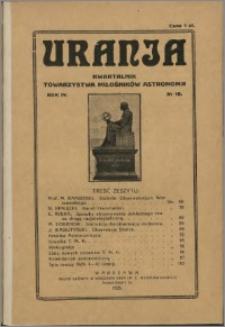 Uranja 1925, R. 4 nr 10