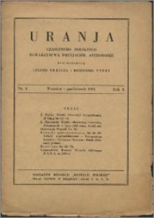 Uranja 1931, R. 10 nr 4 (36)