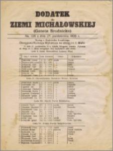 Dodatek do Ziemi Michałowskiej (Gazeta Brodnicka), R. 1925, Nr 126
