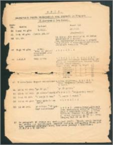 Biuletyn strzelecki R.1928, errata