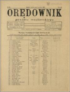 Orędownik Powiatu Mogileńskiego, 1933, Nr 96